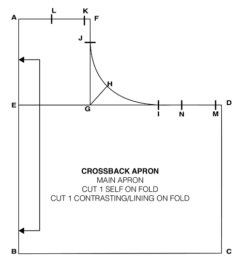Crossback Apron Drafting Pattern